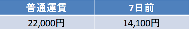 スカイマーク 茨城-新千歳 運賃比較