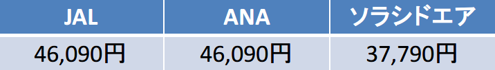 JAL ANA ソラシドエア 料金比較