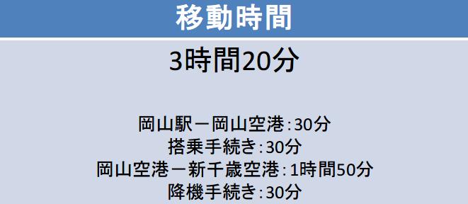 岡山駅ー北海道間の総移動時間