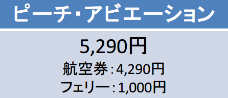 関西空港-長崎空港間のピーチ運賃表