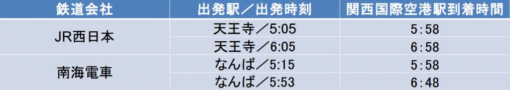 関西国際空港の早朝の鉄道