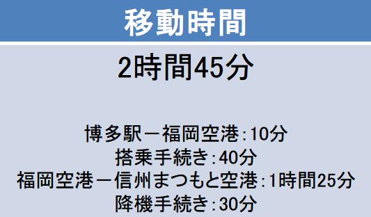 福岡-長野間の移動時間