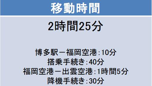 福岡-島根館の移動時間