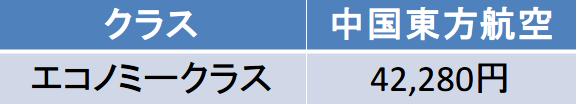 札幌-上海間の航空券の料金
