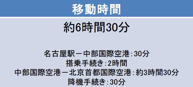 名古屋-北京間の移動時間