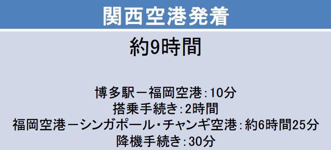 福岡-シンガポール間の移動時間