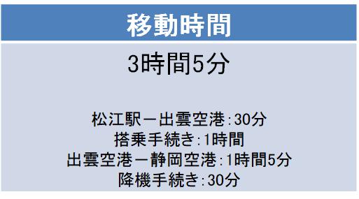 出雲-静岡間の航空券の料金