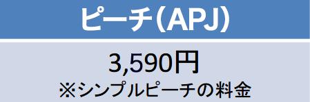 成田-関西空港間の航空券の料金